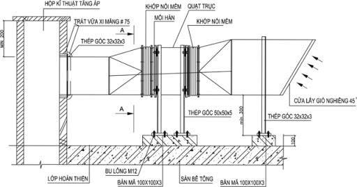 Nguyên lý hoạt động cơ bản của hệ thống quạt tăng áp cầu thang